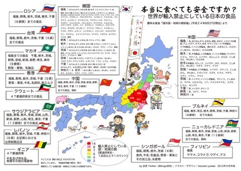 諸外国が輸入禁止にしている日本の放射能汚染された食品